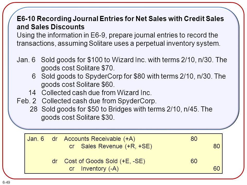 Jan. 6 Sold goods for $100 to Wizard Inc. with terms 2/10, n/30. The