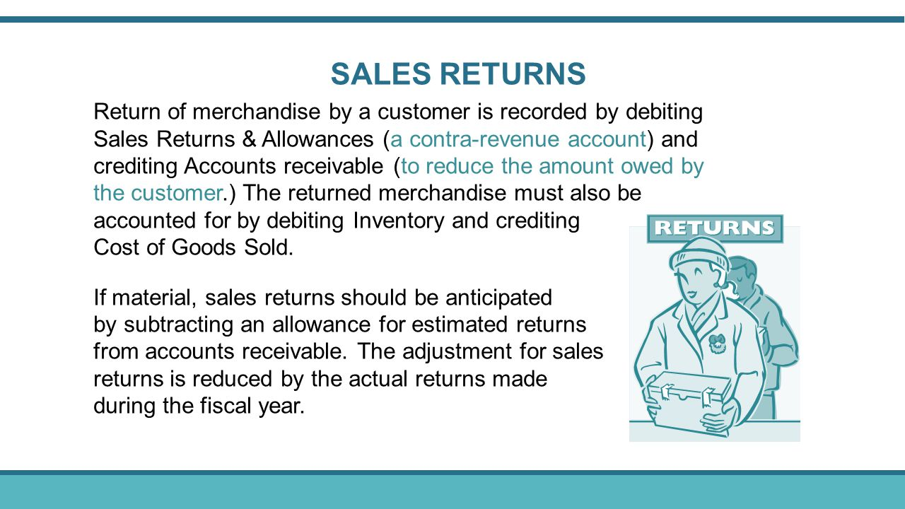 SALES RETURNS