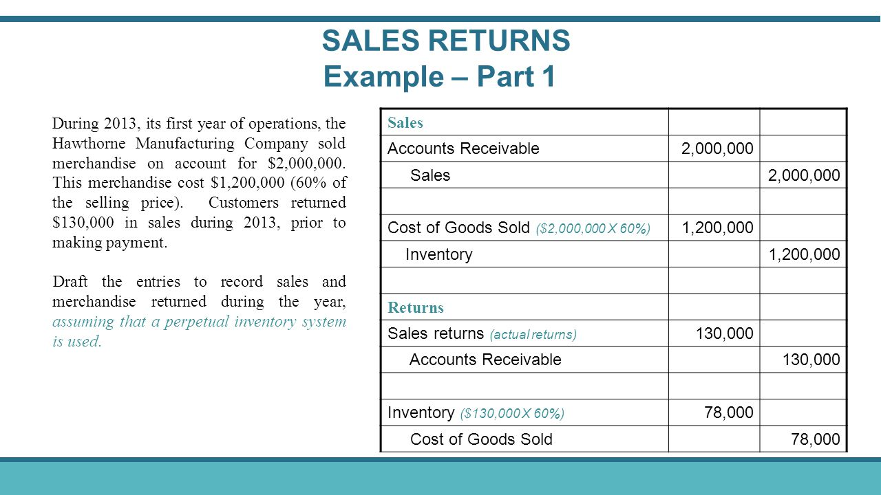 SALES RETURNS Example – Part 1