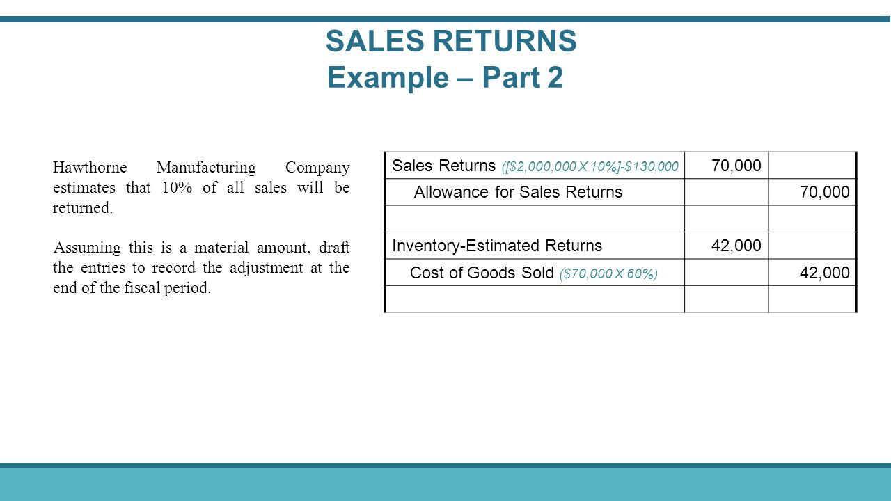SALES RETURNS Example – Part 2