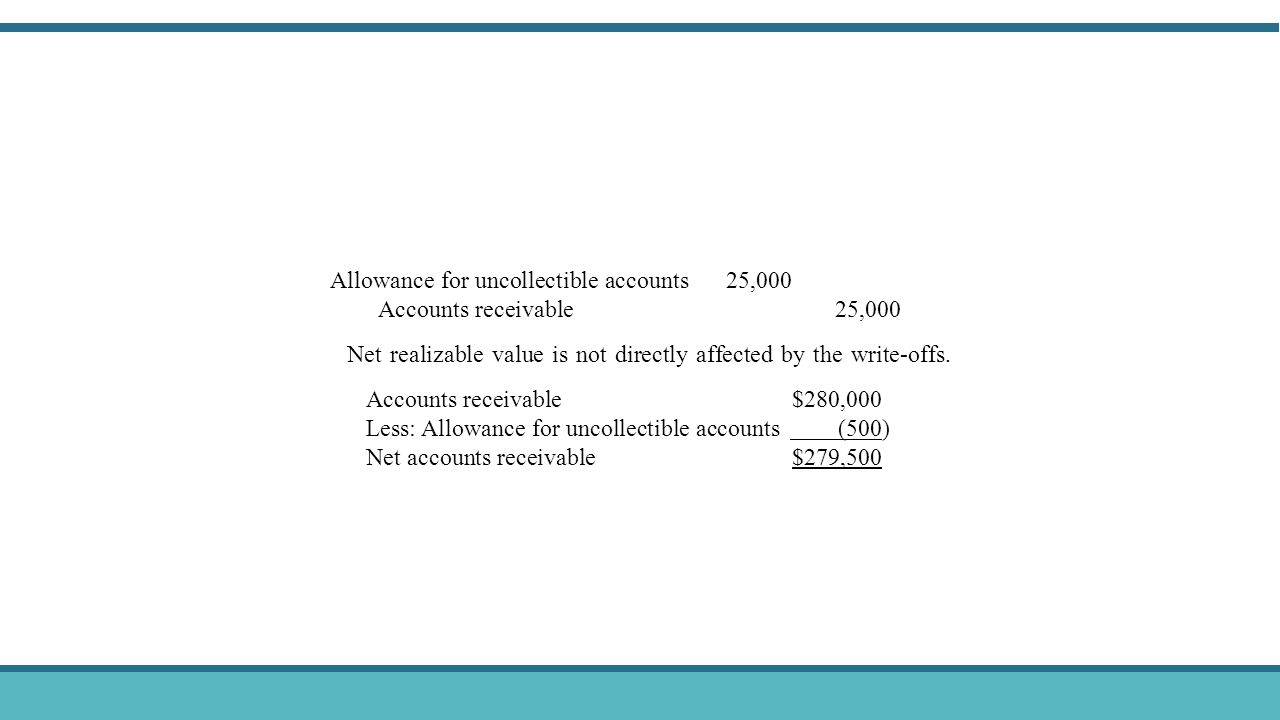 Allowance for uncollectible accounts 25,000 Accounts receivable 25,000