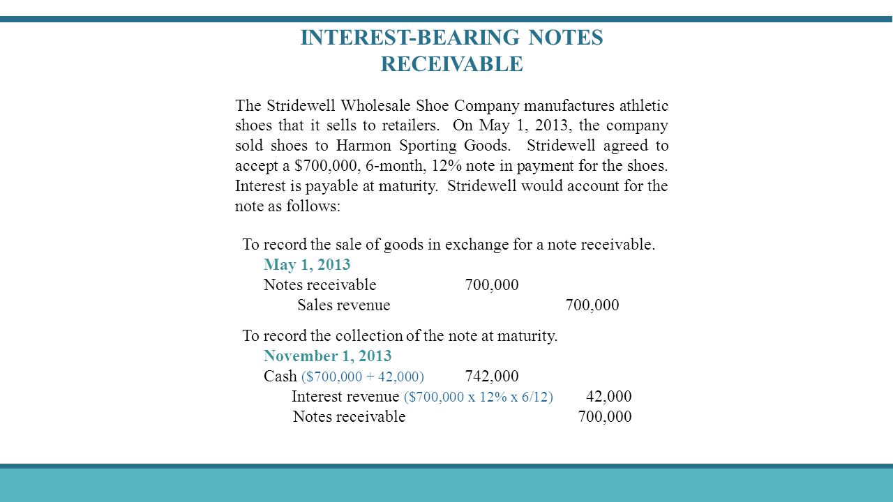INTEREST-BEARING NOTES RECEIVABLE