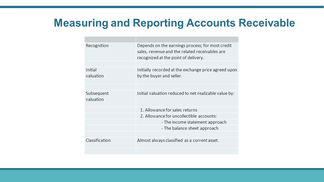 Measuring and Reporting Accounts Receivable