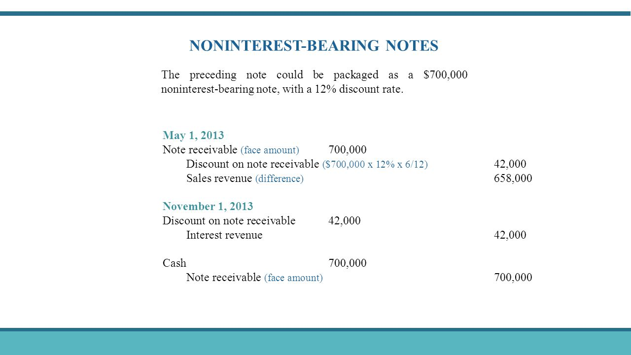 NONINTEREST-BEARING NOTES