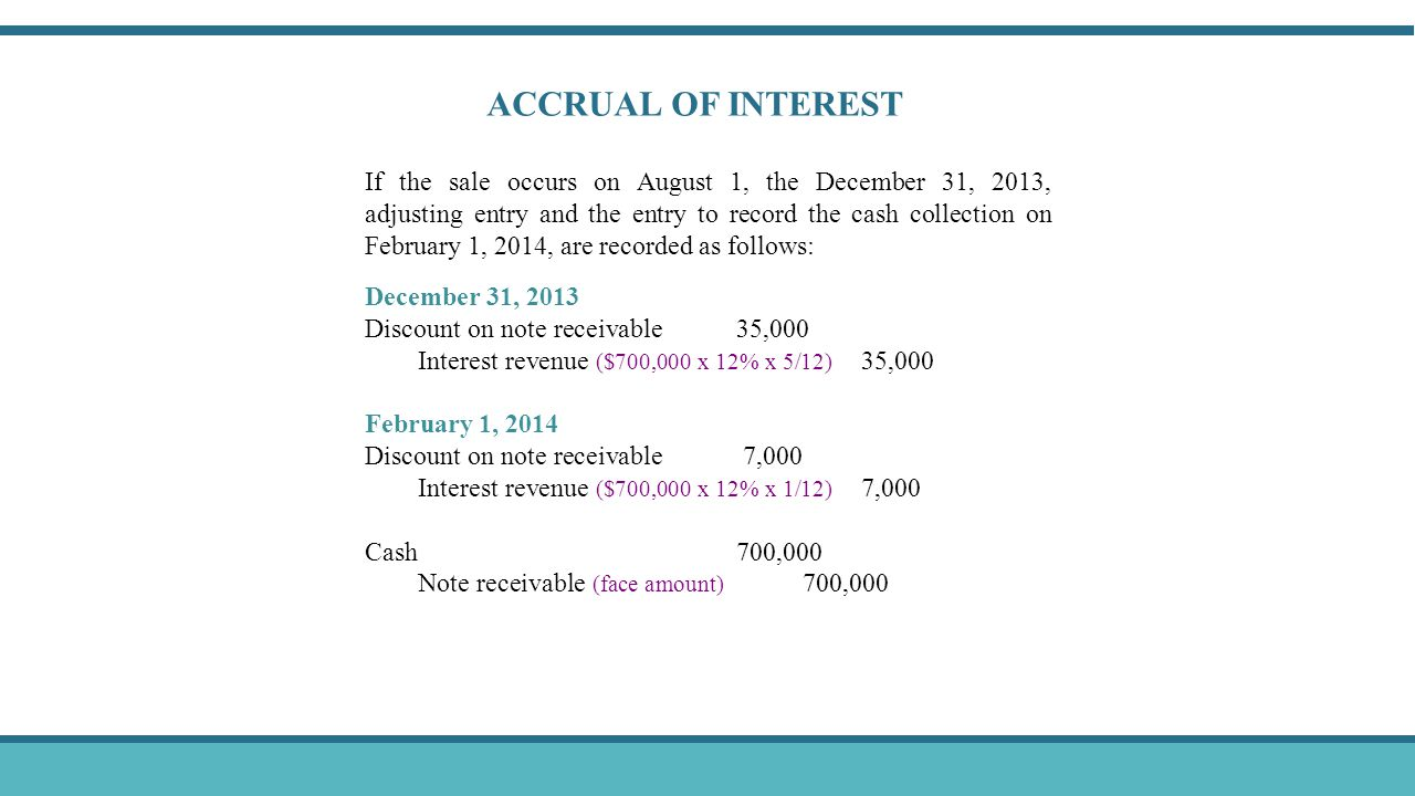 ACCRUAL OF INTEREST