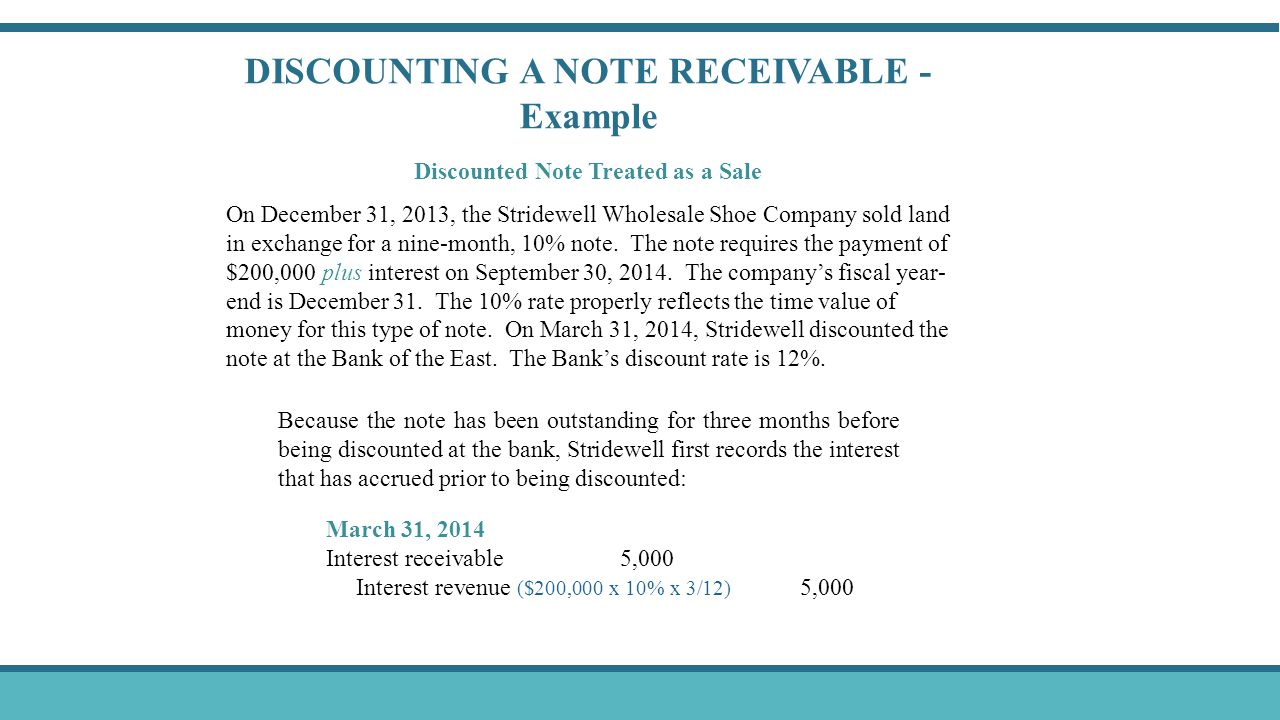 DISCOUNTING A NOTE RECEIVABLE - Example