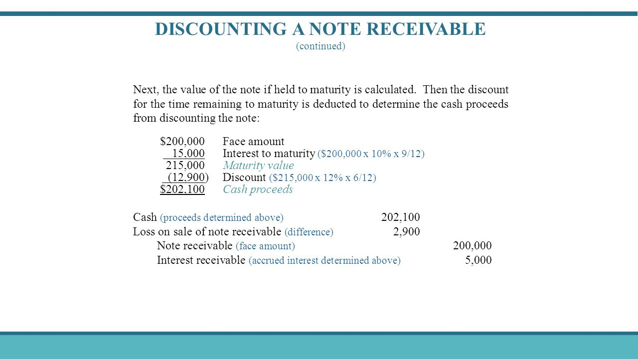 DISCOUNTING A NOTE RECEIVABLE (continued)