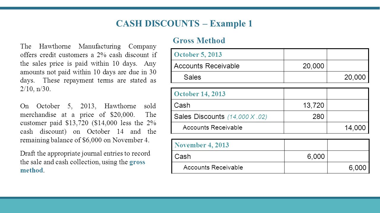 CASH DISCOUNTS – Example 1