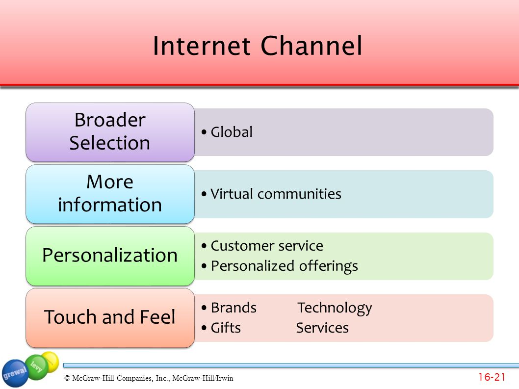 Internet Channel Broader Selection. Global. More information. Virtual communities. Personalization.