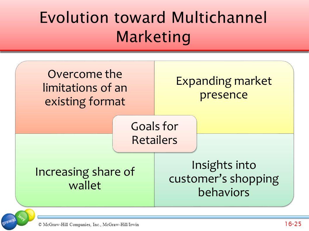 Evolution toward Multichannel Marketing