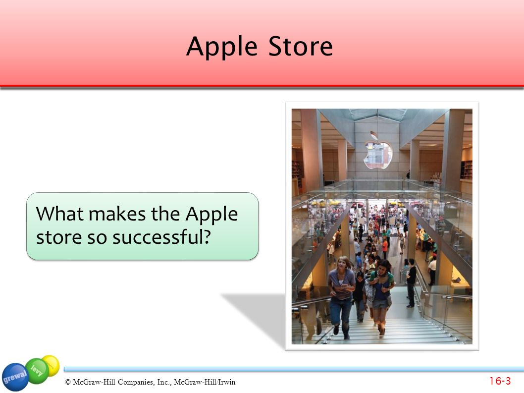 Apple Store What makes the Apple store so successful