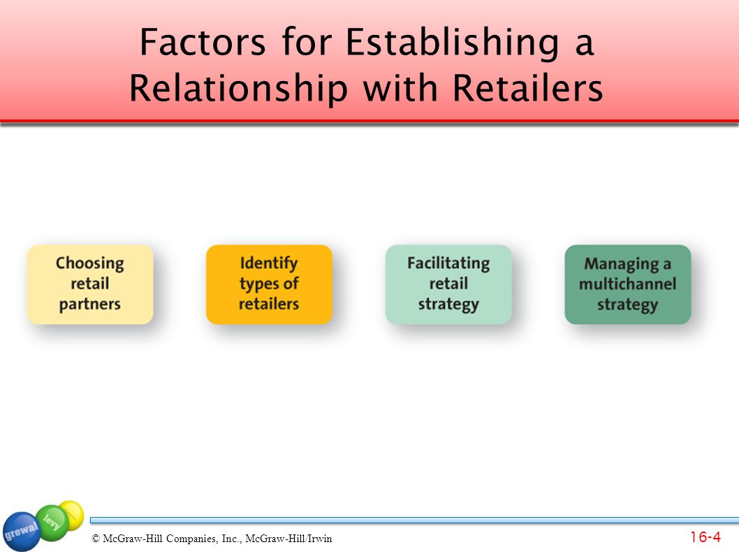 Factors for Establishing a Relationship with Retailers