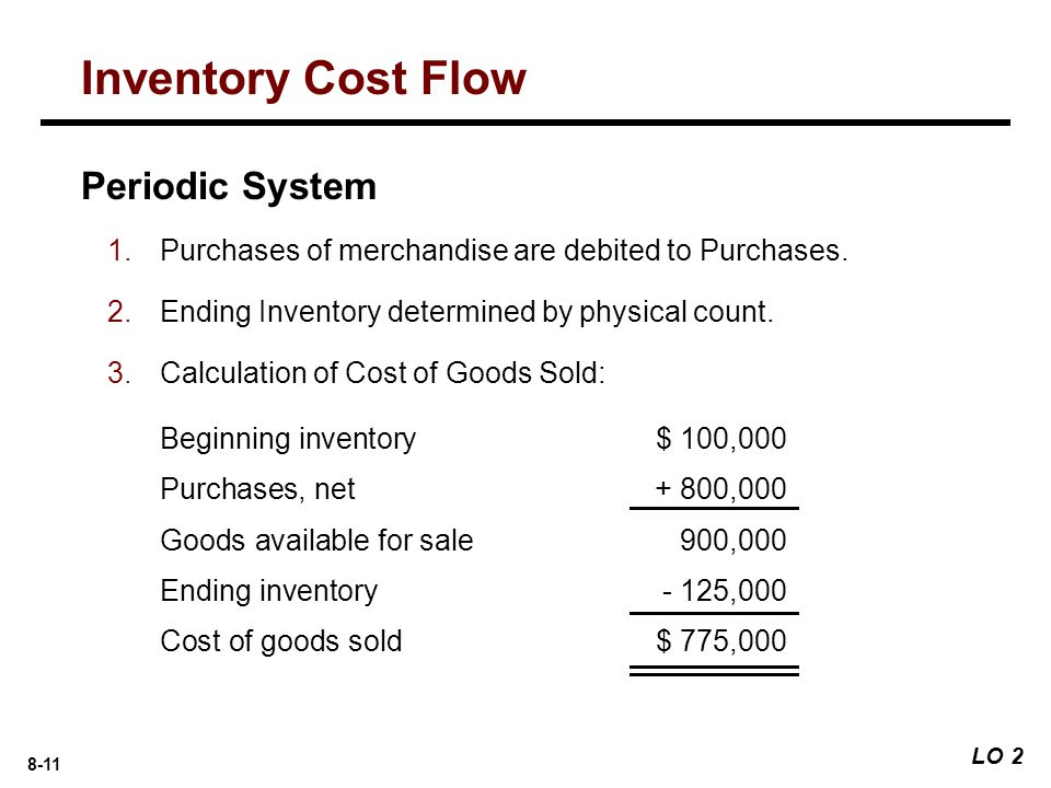 Inventory Cost Flow Periodic System