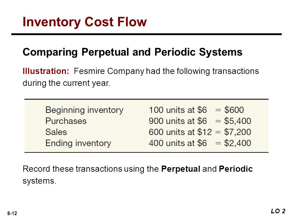 Inventory Cost Flow Comparing Perpetual and Periodic Systems