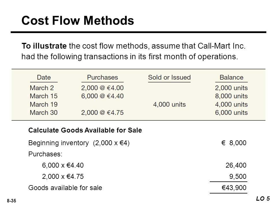Cost Flow Methods To illustrate the cost flow methods, assume that Call-Mart Inc. had the following transactions in its first month of operations.