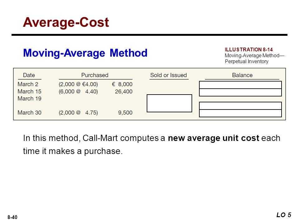 Average-Cost Moving-Average Method