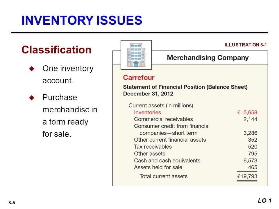 INVENTORY ISSUES Classification One inventory account.