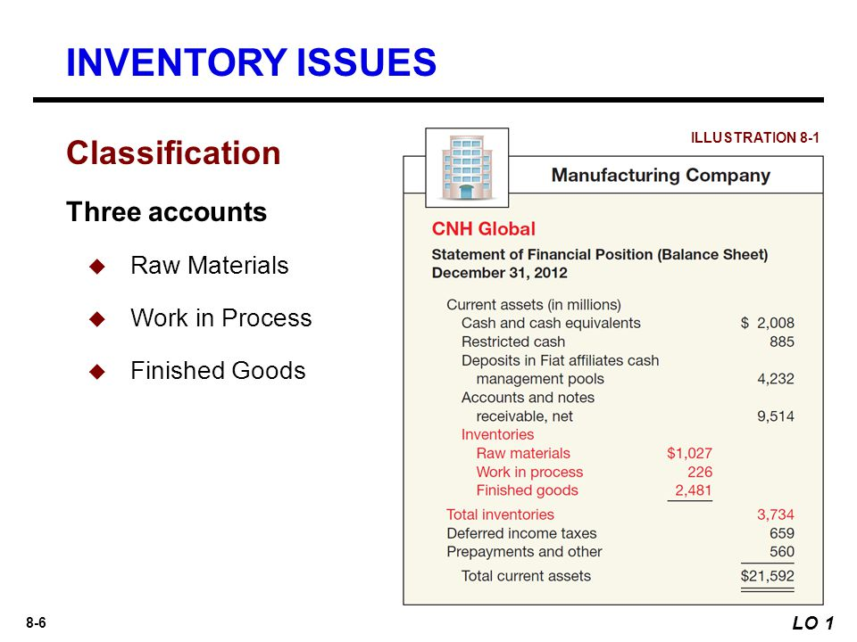 INVENTORY ISSUES Classification Three accounts Raw Materials