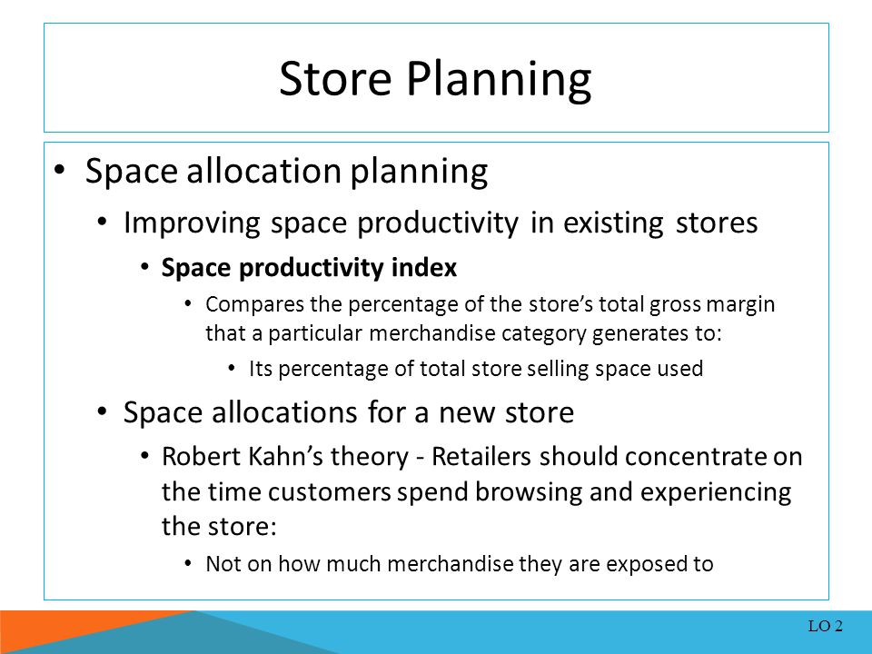 Store Planning Space allocation planning