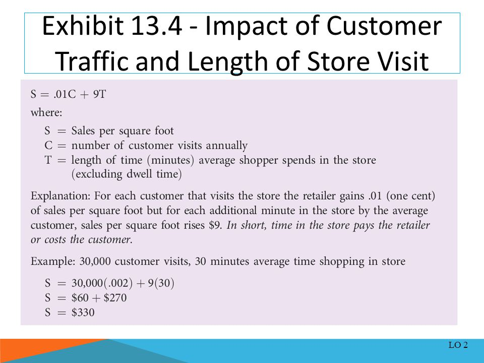 Exhibit 13.4 - Impact of Customer Traffic and Length of Store Visit