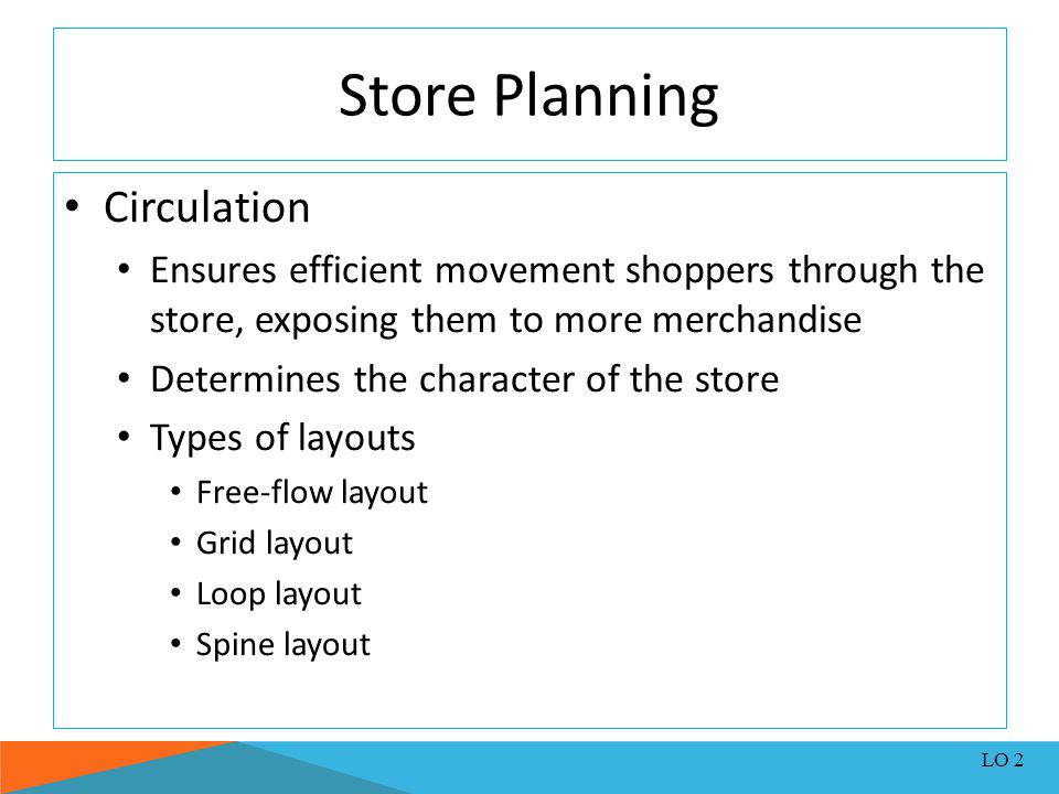 Store Planning Circulation