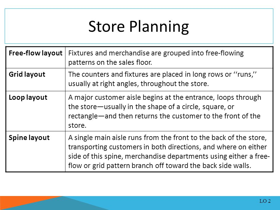 Store Planning Free-flow layout