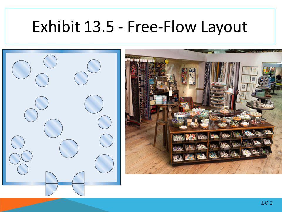 Exhibit 13.5 - Free-Flow Layout