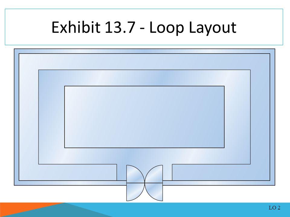 Exhibit 13.7 - Loop Layout LO 2