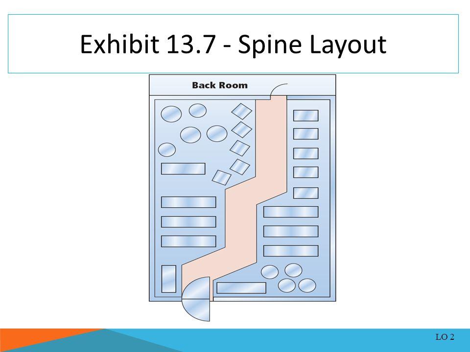 Exhibit 13.7 - Spine Layout LO 2