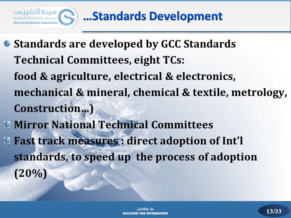 …Standards Development