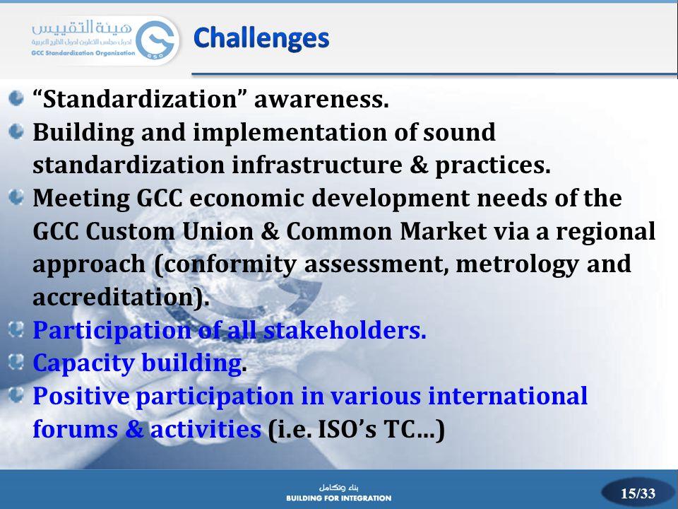 Challenges Standardization awareness.