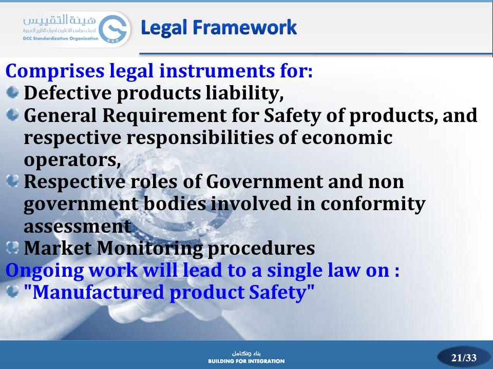 Legal Framework Comprises legal instruments for: