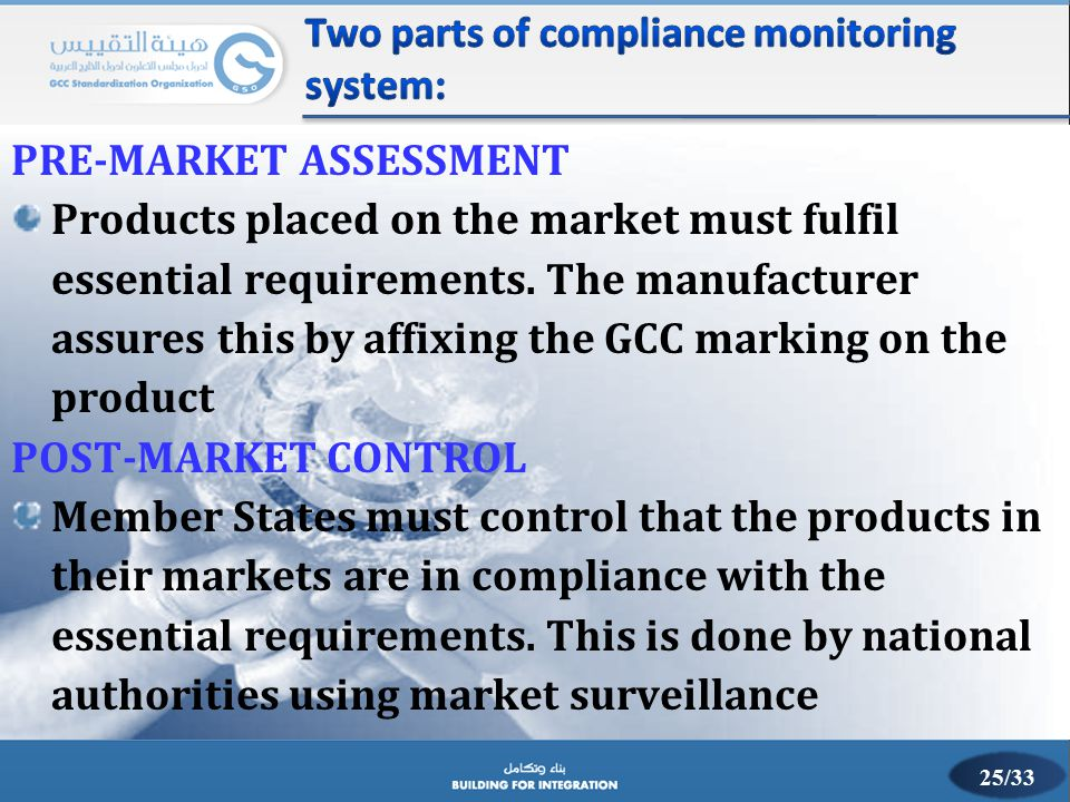 Two parts of compliance monitoring system: