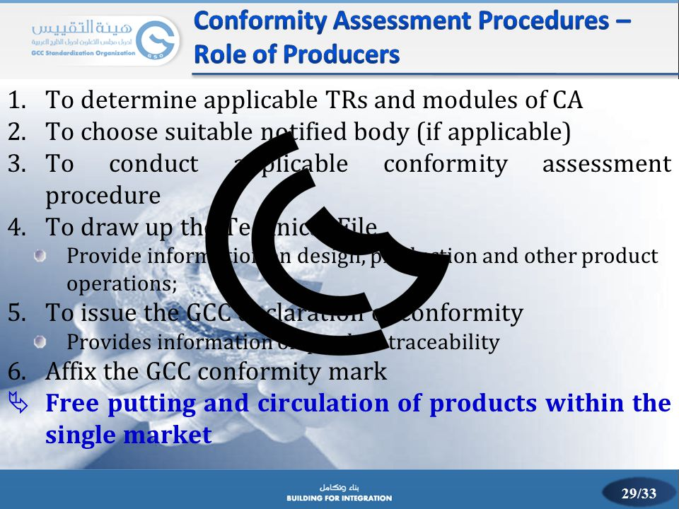 Conformity Assessment Procedures – Role of Producers