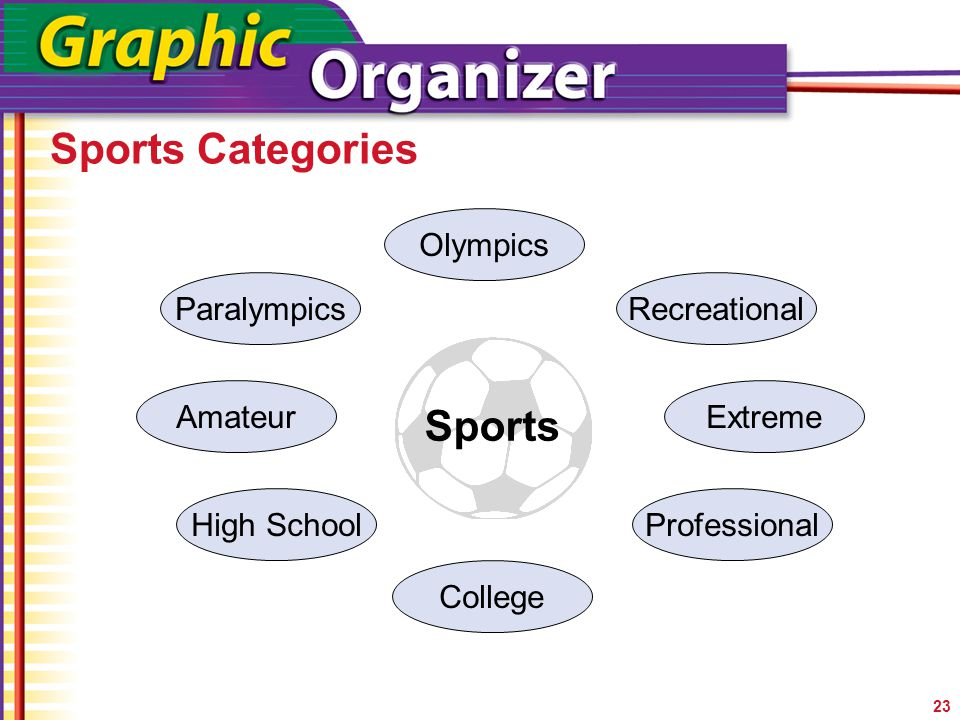 Sports Categories Sports Paralympics Amateur High School College