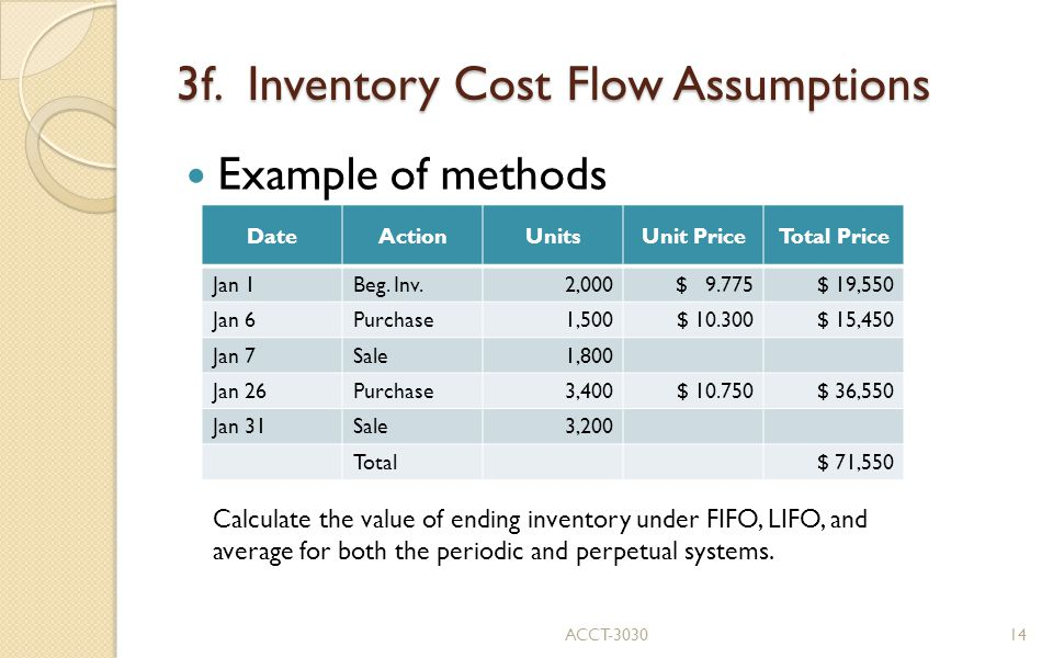 3f. Inventory Cost Flow Assumptions