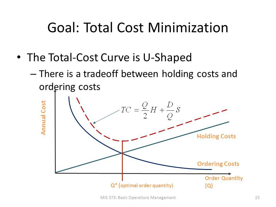 Goal: Total Cost Minimization