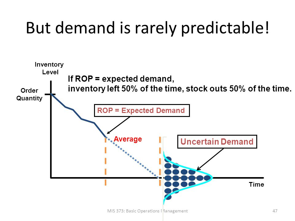 But demand is rarely predictable!