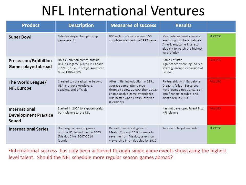 NFL International Ventures