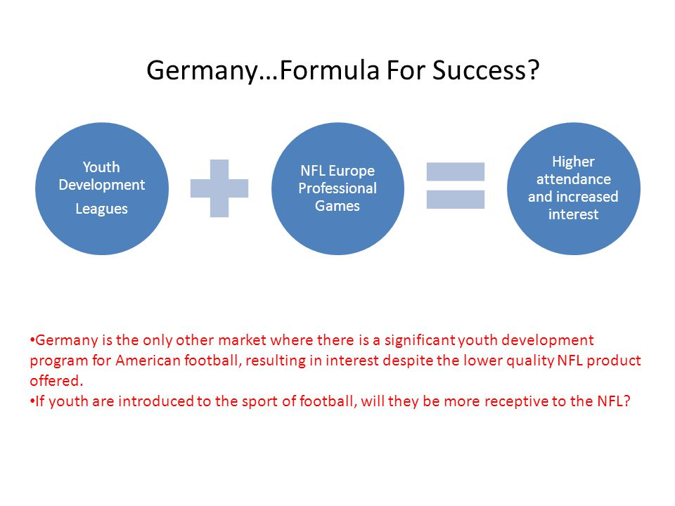 Germany…Formula For Success