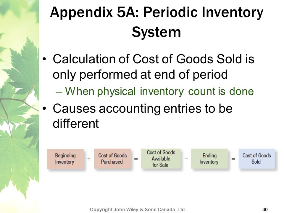 Appendix 5A: Periodic Inventory System