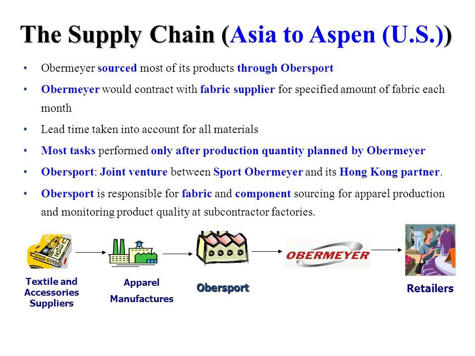 The Supply Chain (Asia to Aspen (U.S.))