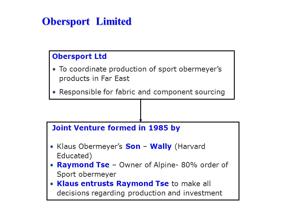 Obersport Limited Obersport Ltd
