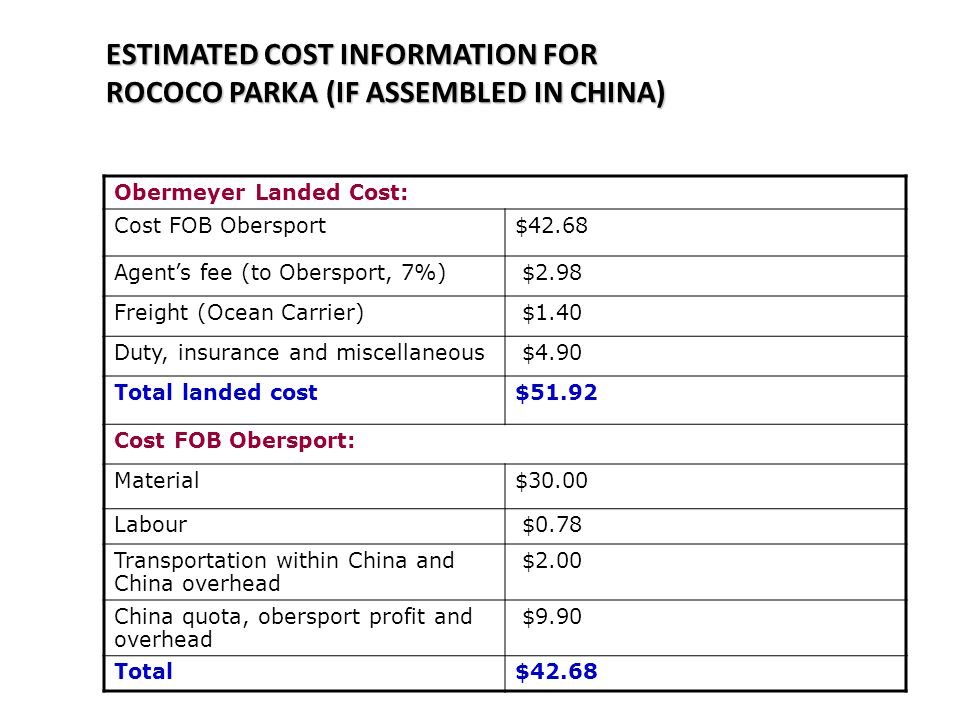 ESTIMATED COST INFORMATION FOR ROCOCO PARKA (IF ASSEMBLED IN CHINA)