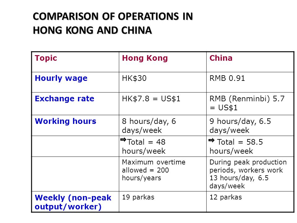COMPARISON OF OPERATIONS IN HONG KONG AND CHINA