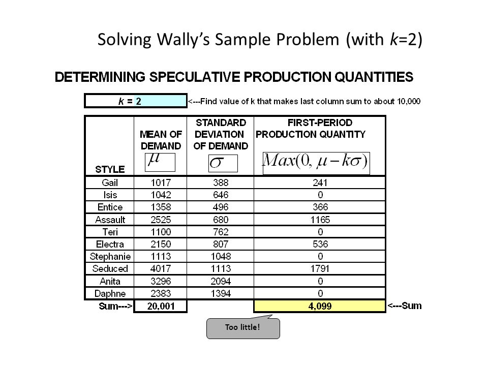Solving Wally's Sample Problem (with k=2)