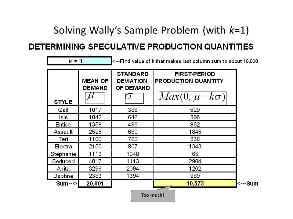 Solving Wally's Sample Problem (with k=1)