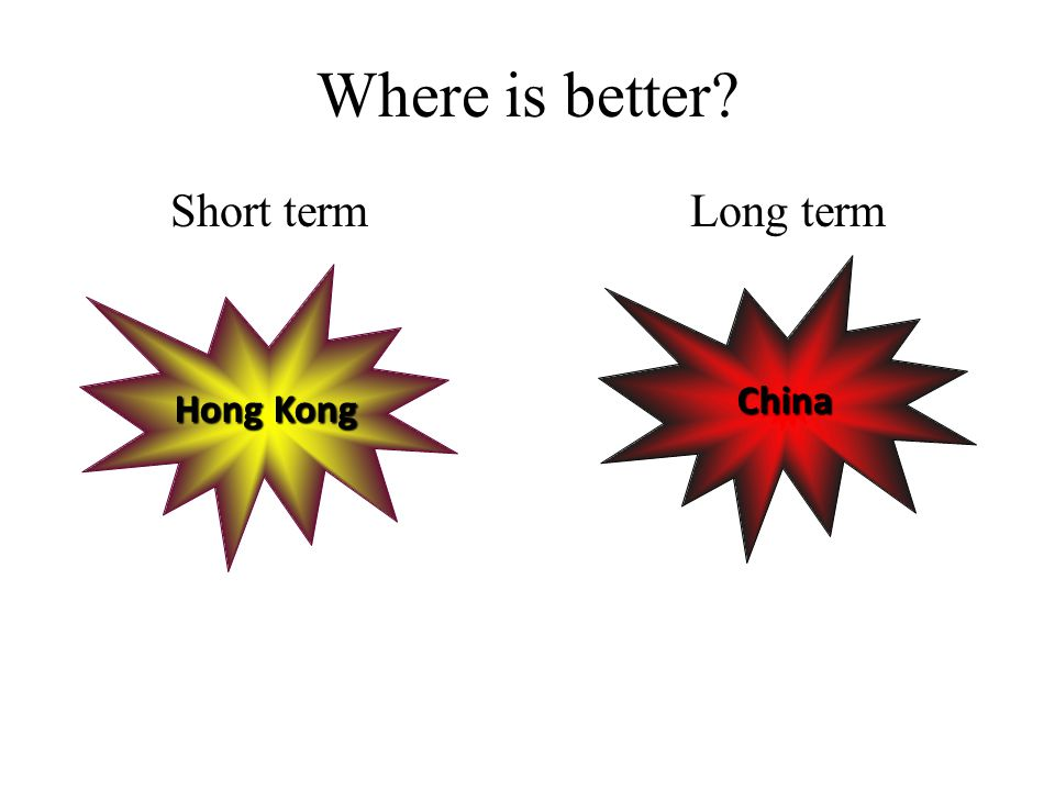 Where is better Short term Long term China Hong Kong