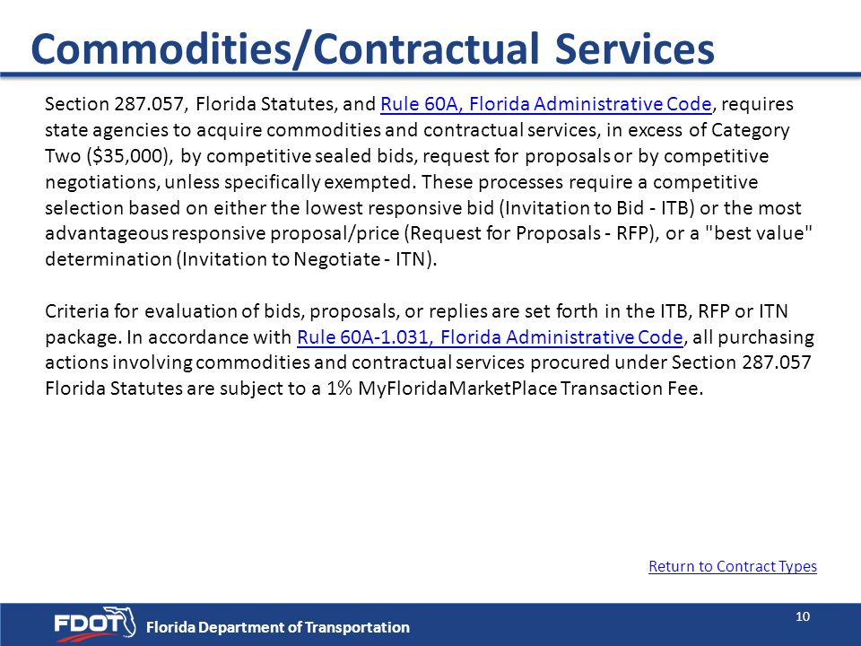 Commodities/Contractual Services