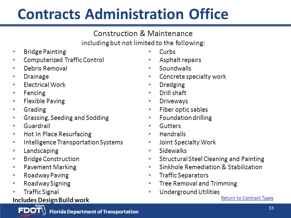 Contracts Administration Office